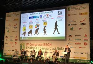 IV Congreso de Edificios de Energía casi Nula